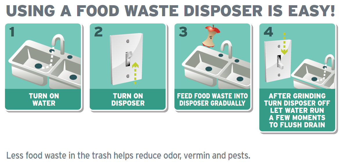 Using a Disposer is Easy
